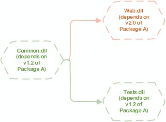 paket-3-3.png